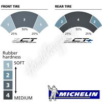 Michelin Power 3 120/70 ZR17 + 180/55 ZR17