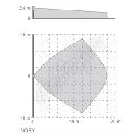 Satel IVORY zrcadlový PIR detektor