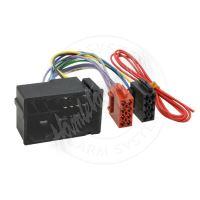 ISO adaptér pro autorádia Fiat 500L / Dodge RISO-194