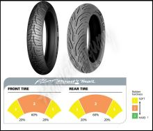 Michelin Pilot Road 4 Trail 120/70 R19 M/C +170/70 R17 M/C V