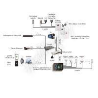 Dahua VTO2000A-RC2 Protidešťový kryt pre 2 moduly