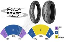 Michelin Pilot Power 2CT 190/50 ZR17 M/C (73W) TL zadní