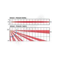 Satel AGATE venkovní záclonový PIR+MW detektor