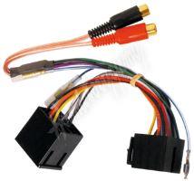pc9-450 2 kanálová redukce z ISO na CINCH